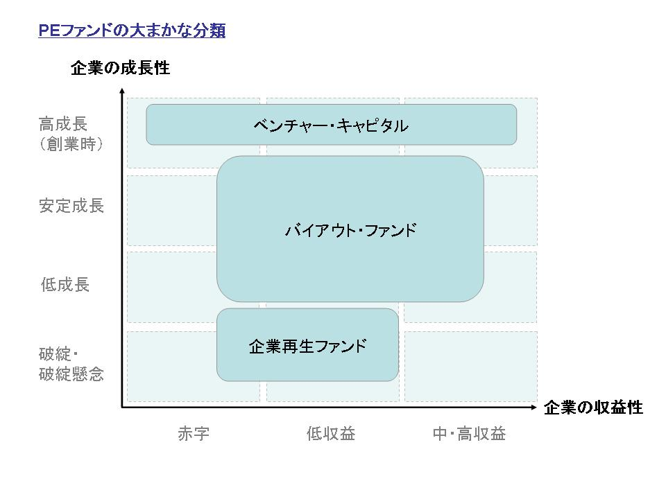 20091117_PEの種類.jpg